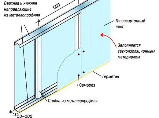 Выравниваем стены самостоятельно, изображение №18