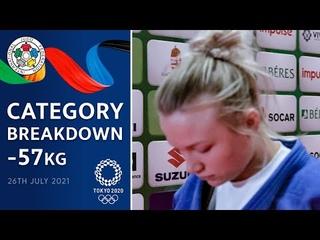 Category Breakdown -57 kg