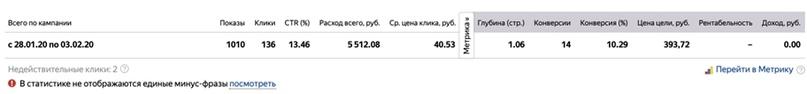 [Кейс] Как за 5 минут увеличить конверсию сайта на 25%, изображение №11