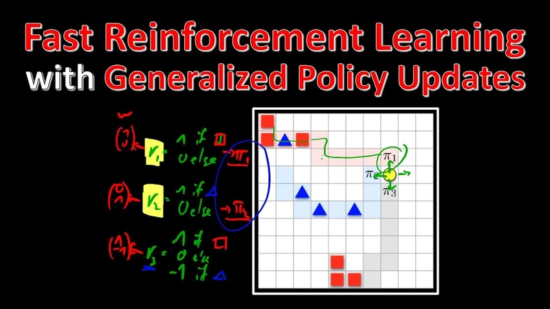 Fast reinforcement learning with generalized policy updates Paper Explained