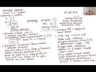 Бесплатный курс от репетитора по химии. Занятие 1. Написание формул бинарных соединений и солей.