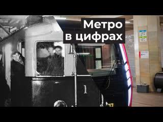 Где находится самое глубокое метро и почему в московском станции объявляет то женский, то мужской голос