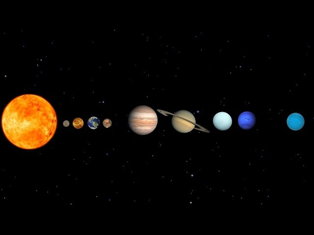 Солнечная система все планеты