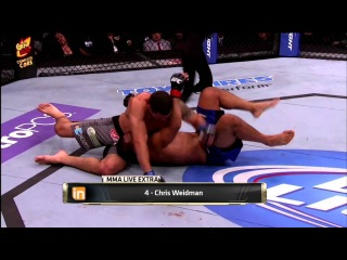 MMA Live Extra: Top 5 Wrestlers