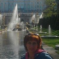 СветланаМиронченко