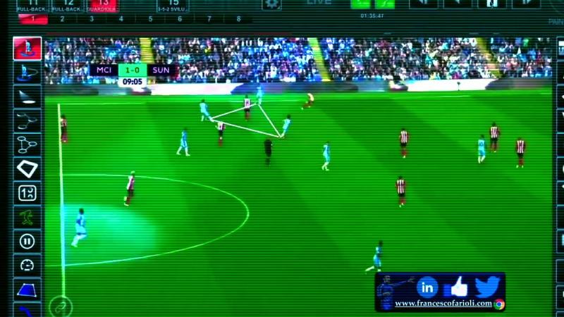 Guardiola Tattica ◘ Manchester City ⚽ Ⓖ (Herr Pep) Ⓖ ⚽