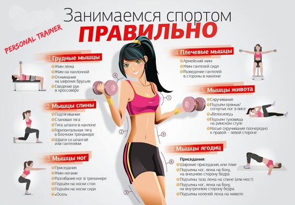 Ляшки Похудение Упражнения.