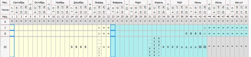 Как составить учебный план для единого расписания на семестр, изображение №1