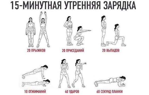 Комплекс Упражнений Для Похудения Подростков. Программа тренировок для подростков