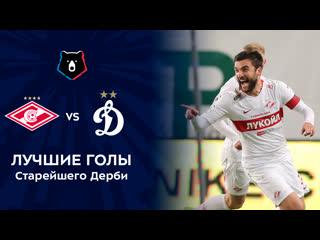 Лучшие голы противостояния Спартака и Динамо