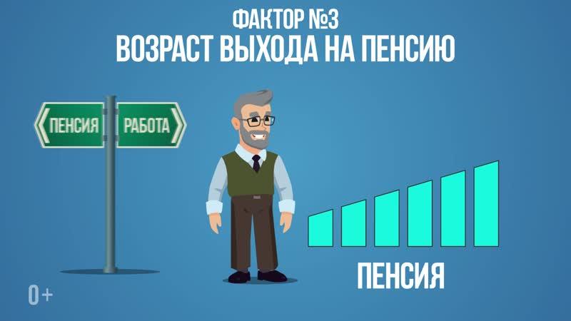 Порядок формирования пенсии и факторы от которых зависит ее размер