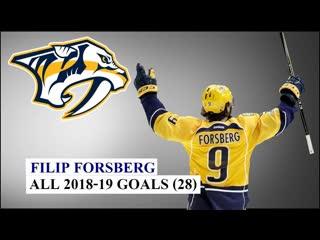 Filip forsberg all 28 goals 18/19