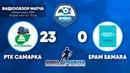 РТК Самарка EPAM Samara 23 0 чемпионат РФЛ 2019