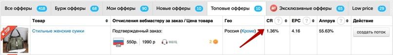 Льём через Яндекс.Директ: подготовка к запуску рекламы, изображение №1
