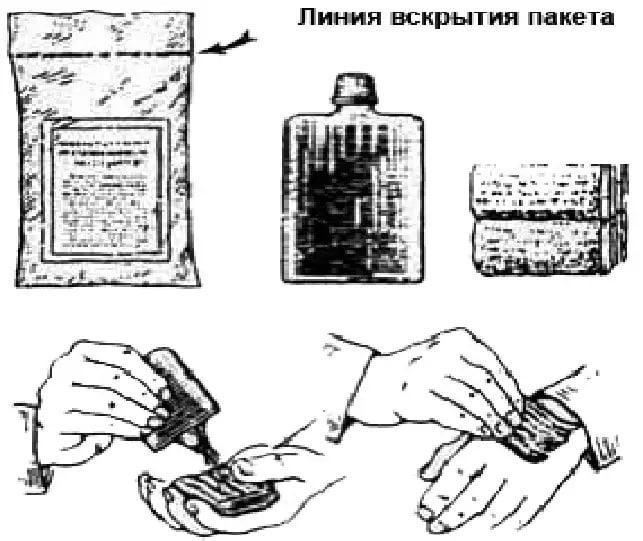 Аптечка индивидуальная, аптечка войсковая, изображение №7