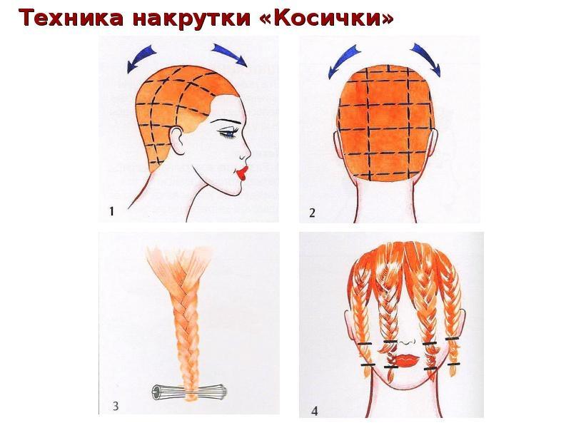 Секреты мастера парикмахера — техники распределения коклюшек при химической завивки волос., изображение №7