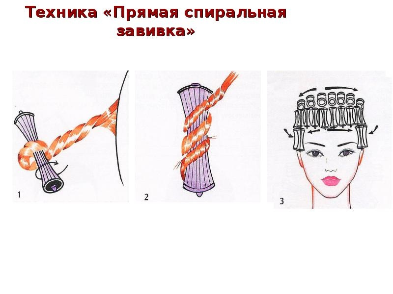 Секреты мастера парикмахера — техники распределения коклюшек при химической завивки волос., изображение №15