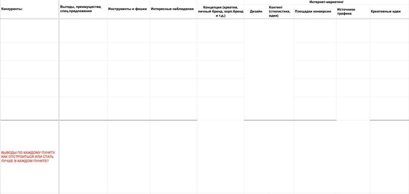 [Кейс] Как пригнать из ВК & Insta 2 000 лидов для школы иностранных языков, изображение №2