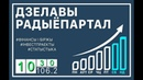 Сусветны тыдзень прадпрымальніцтва-2019 у Беларусі