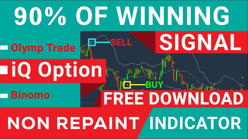 IQ Option Strategy 90% Of Winning Trades Best Binary Indicator Free Download