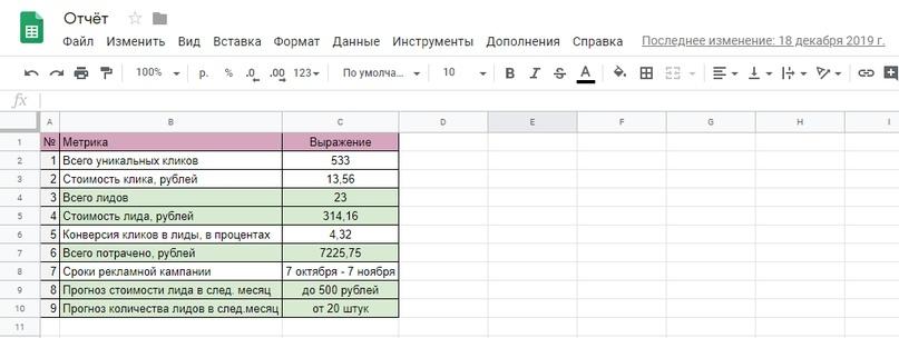 Как продавать окна и лоджии через ВКонтакте в небольшом городе?, изображение №13