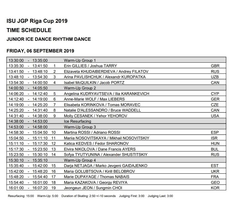 JGP - 3 этап. 04.09 - 07.09 Рига, Латвия  6j2EU3cvNkw