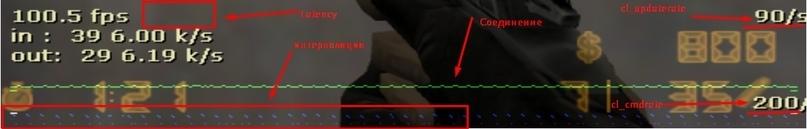 (cl_cmdrate стоит 200 по ошибке, так-то и 110 хватает, см видео, а значение задержки и вовсе отсутствует, что значит оно минимально)