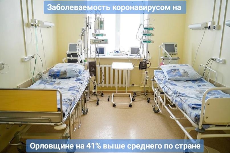 Заболеваемость коронавирусом на Орловщине на 41% выше среднего по стране
