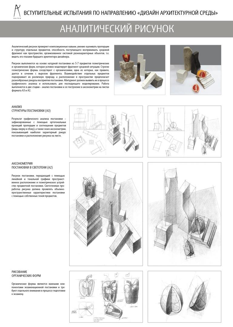 Архитектурные ВУЗы России. Часть 5., изображение №5