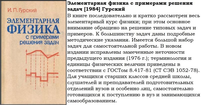 Элементарная физика с примерами решения задач [1984] Гурский