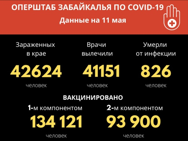 По данным оперштаба Забайкальского края на 11 мая,...
