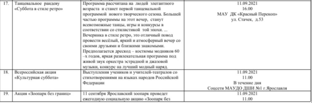 Опубликовали программу на «Культурную субботу» в Ярославле