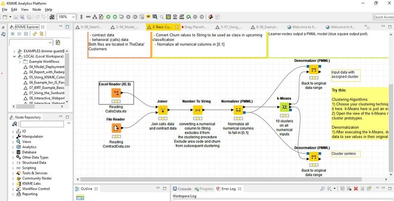 Сравнение аналитических платформ: KNIME VS Alteryx, изображение №1