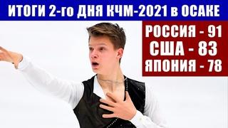 Фигурное катание. Командный ЧМ 2021. Сборная России лидирует после второго дня соревнований -91 балл