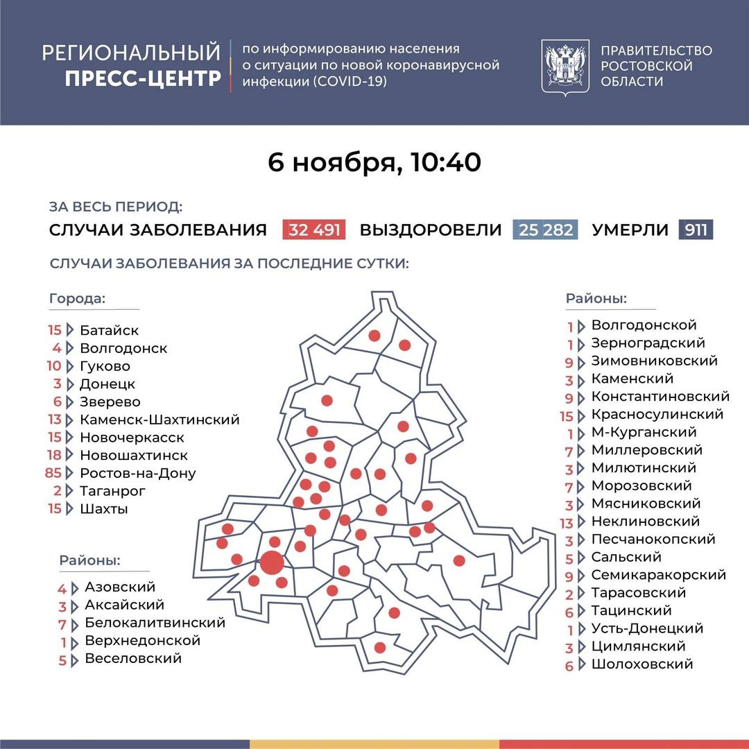 На Дону число инфицированных COVID-19 выросло на 313, в Таганроге 2 новых случая