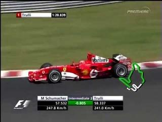 F1 Hungary 2005 Qualifying - Michael Schumacher Pole Lap!
